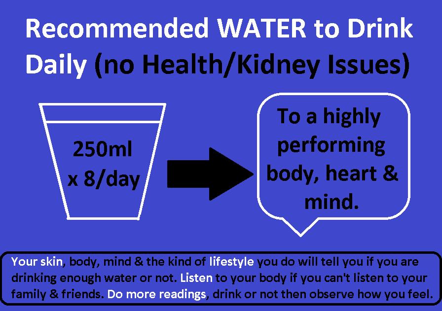 Hydrate & Rehydrate