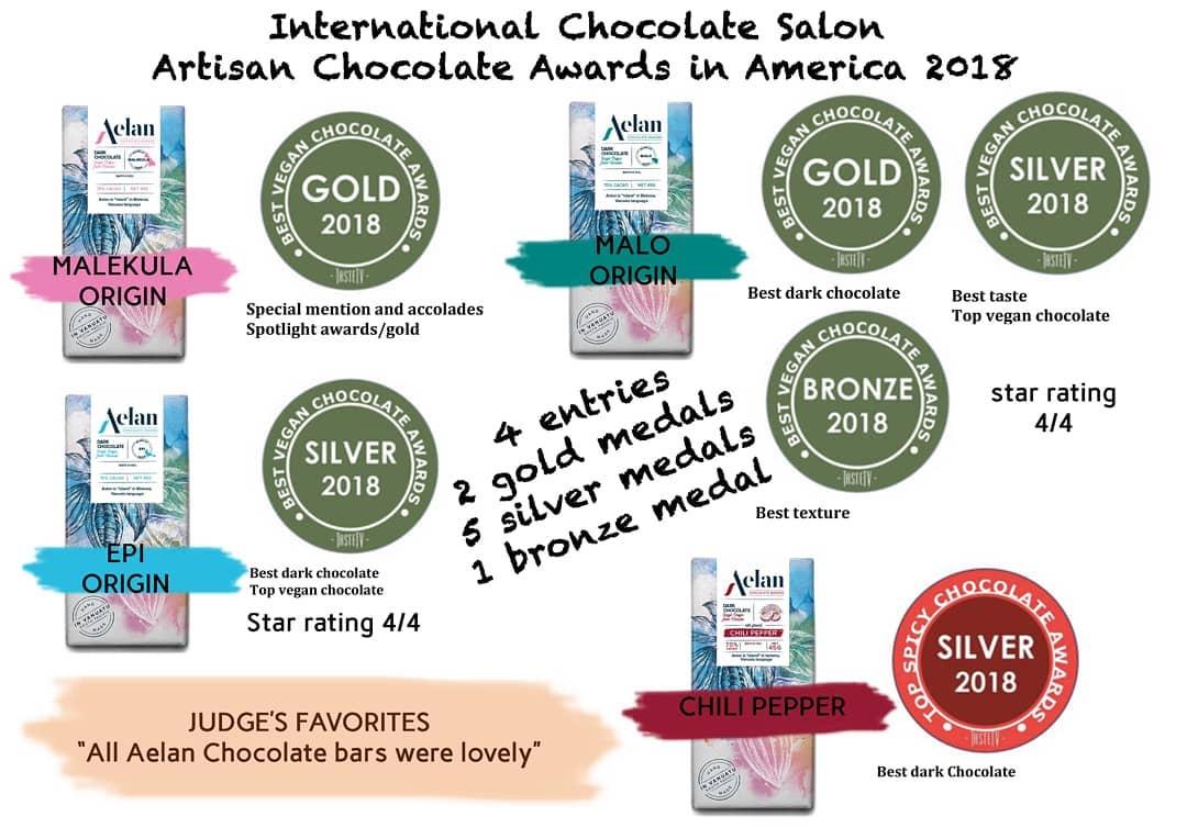 aelan chocolate makers vanuatu